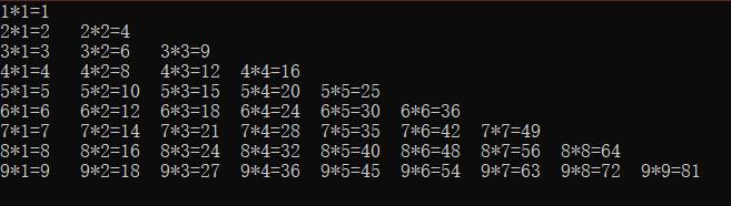九九乘法表算法